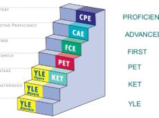 Egzamin Cambridge KET, PET, FCE iCAE